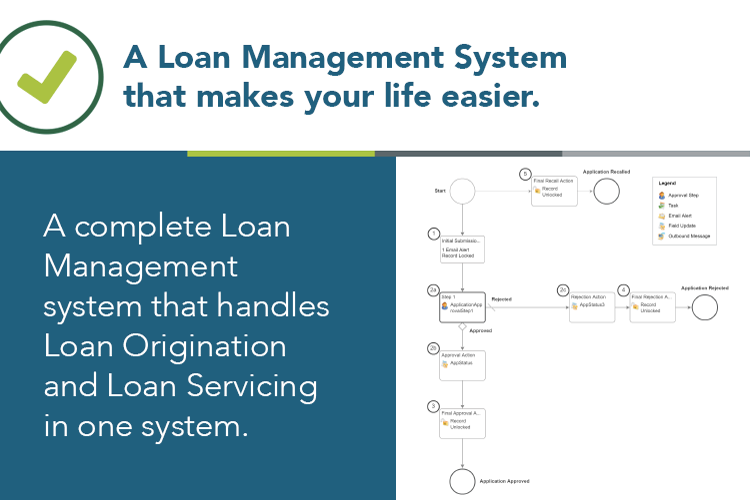 Loan Servicing In A Single System